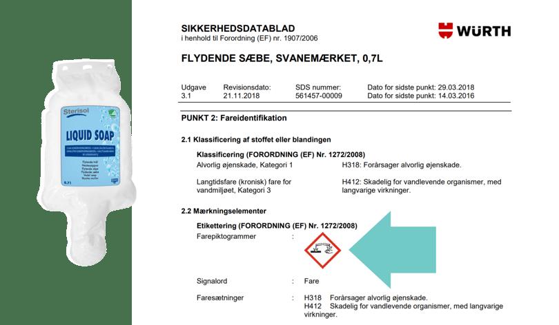 Sikkerhedsdatablad eksempel Wurth flydende sæbe